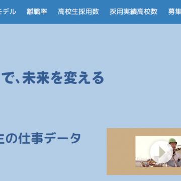 「高校生積極採用」アピールの企業サイト&求人情報チェック!(63)今治造船株式会社